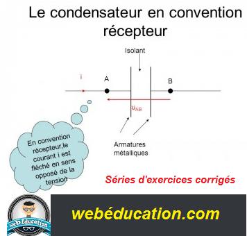 Séries d'exercices corrigés Condensateur et Dipôle RC