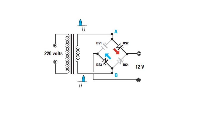 PG transfo et diode