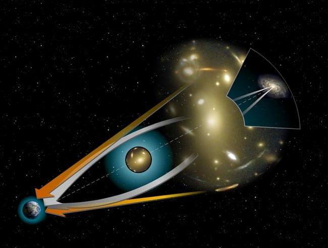 Lentille gravitationel