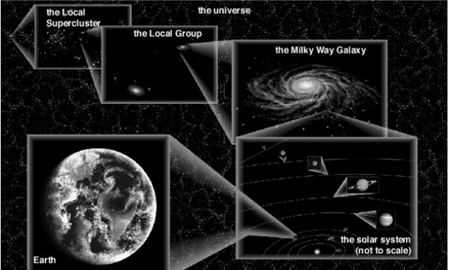 Capture Univer size