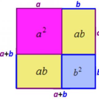 Binom_square