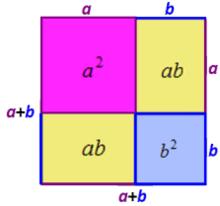 Calcul dans R