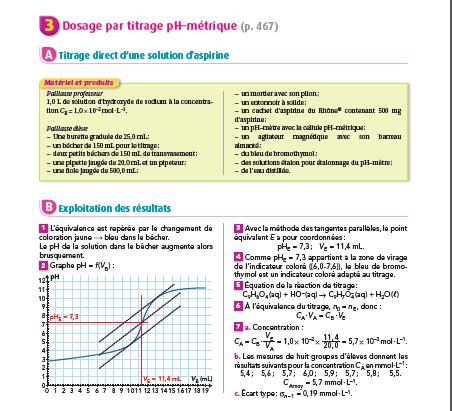 Livre de physique chimie Terminale S pdf