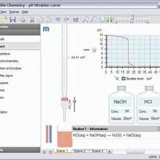 The Software Crocodile Chemistry 605