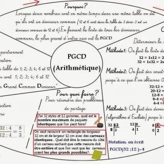 Cours arithmétique pdf