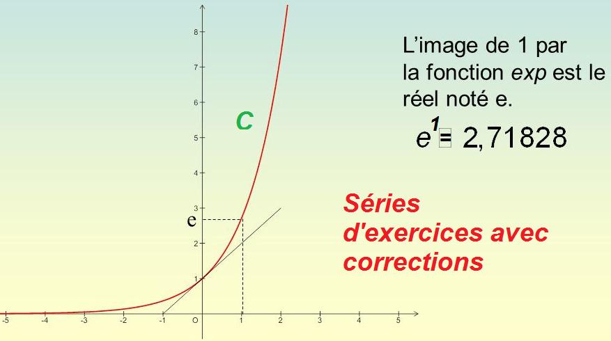 Exercices corrigés fonction exponentielle pdf