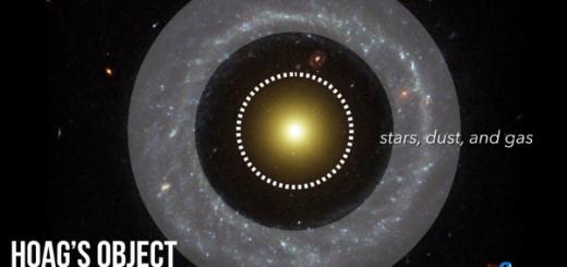 Galaxies That Shouldn't Exist