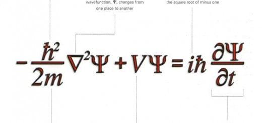 Schrodinger equation explained