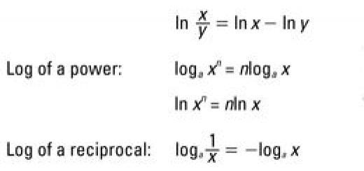 ln function pdf