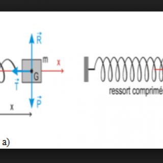 Oscillation mécanique pdf