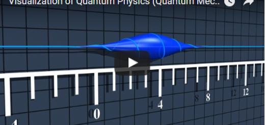Visualization of Quantum Physics