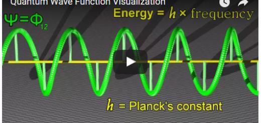 Quantum Wave Function Visualization