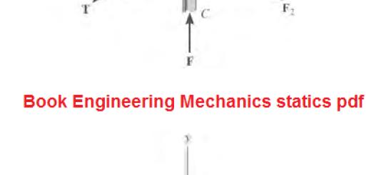 Book Engineering Mechanics statics pdf