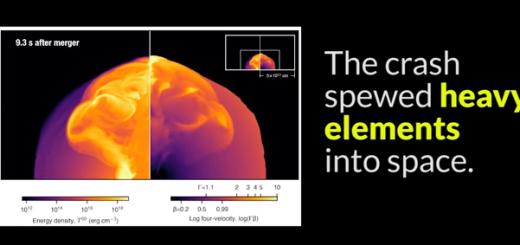Light and gravitational waves reveal a neutron star crash