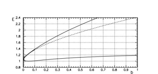 The BABAR Physics Book Physics at an Asymmetric B Factory pdf