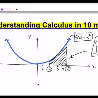Understand Calculus