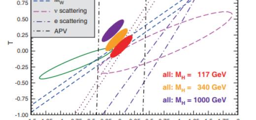 Book Elementary Particle Physics by Yorikiyo Nagashima pdf