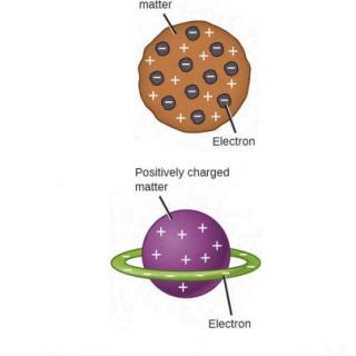 Book Chemistry pdf