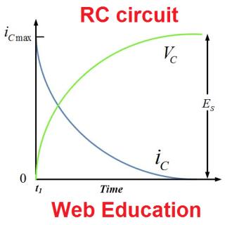 Course RC circuit pdf