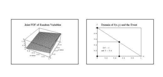 Probability and Mathematical Statistics pdf