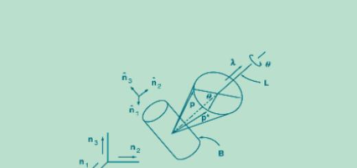 Formulas for Dynamic Analysis pdf