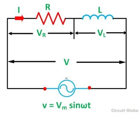 RL circuits pdf