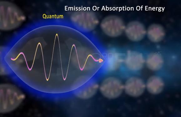 Planck's Quantum Theory 3D animation