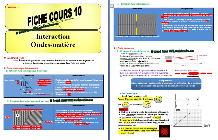 Cours Interaction onde matière bac pdf