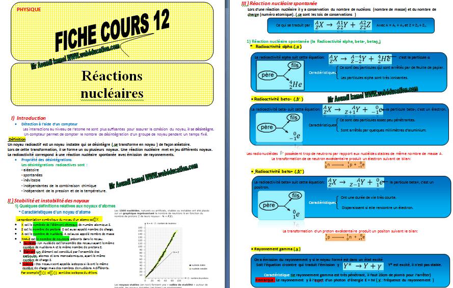 Cours Réactions Nucléaires pdf