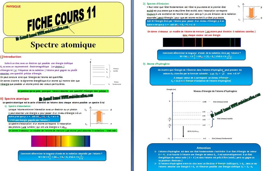 Cours Spectre atomique Bac pdf