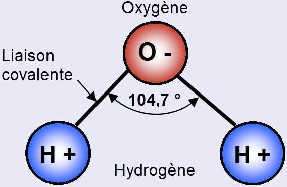 Série 2éme : De l'atome  Aux édifices chimiques Schéma de Lewis et liaison chimique
