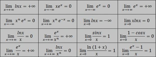 Limites d'une fonction : pdf + vidéo