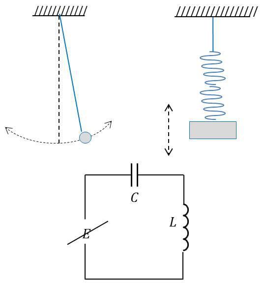 Analogie électrique-mécanique pdf