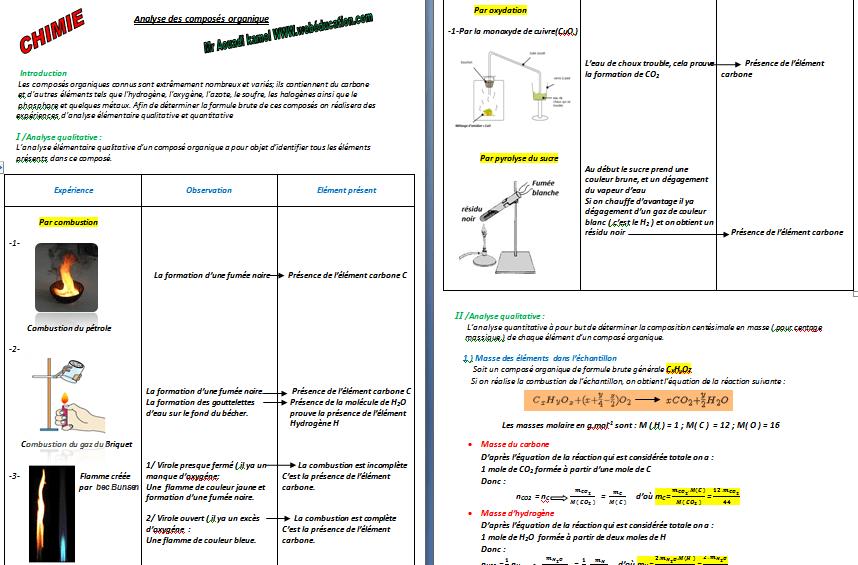Cours 3éme : Analyse des composés organique