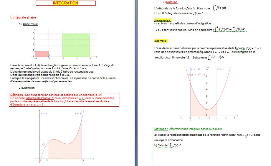 Cours Intégrale pdf