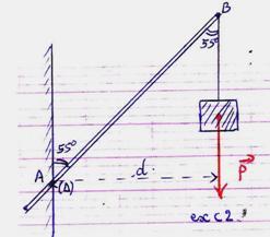 Série 2éme : Moment d'une force par rapport à un axe fixe