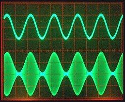 Cours modulation BAC pdf