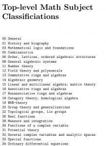 Free Encyclopedia of Mathematics pdf - Web Education